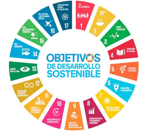 17 ODS Objetivos de Desarrollo Sostenible publicados por la ONU